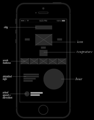 android application wireframe