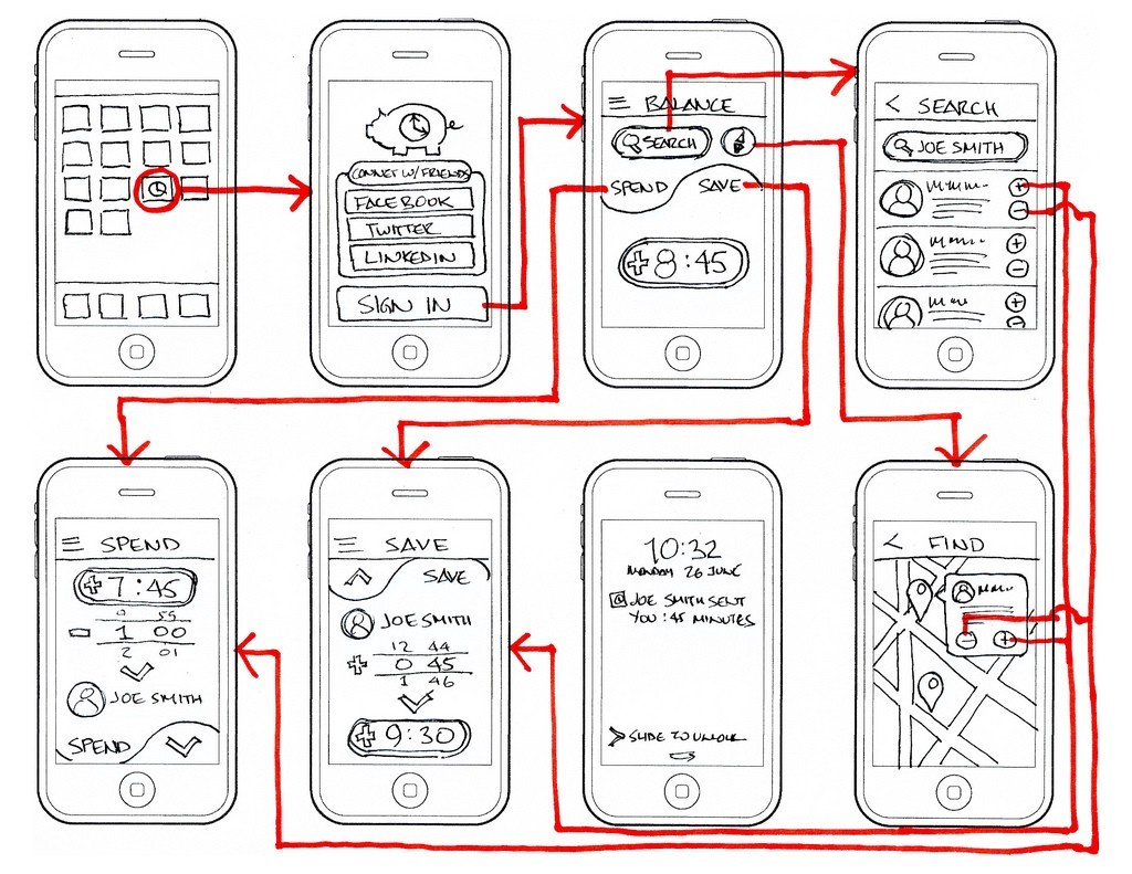 نمایش ارتباطات در وایرفریم اپلیکیشن